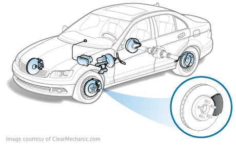 brake-pads-and-rotors-replacement