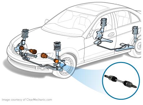 CV-axle-repair
