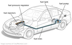 fuel-injection-service