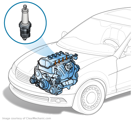 spark-plugs-replacement