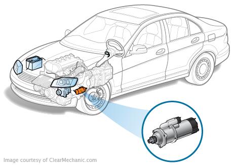 car-wont-start-clicking-noise